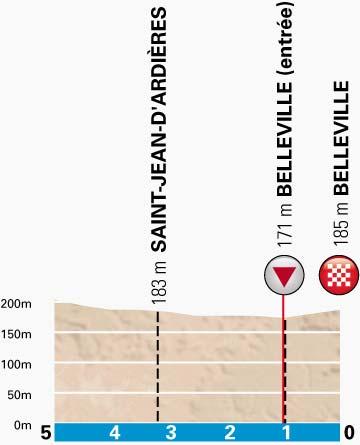 PN-stage4-lastkm