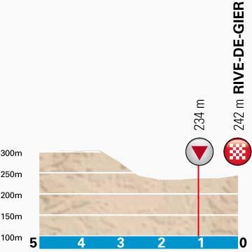 PN-stage5-lastkm