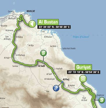 Tou of oman stage2 map