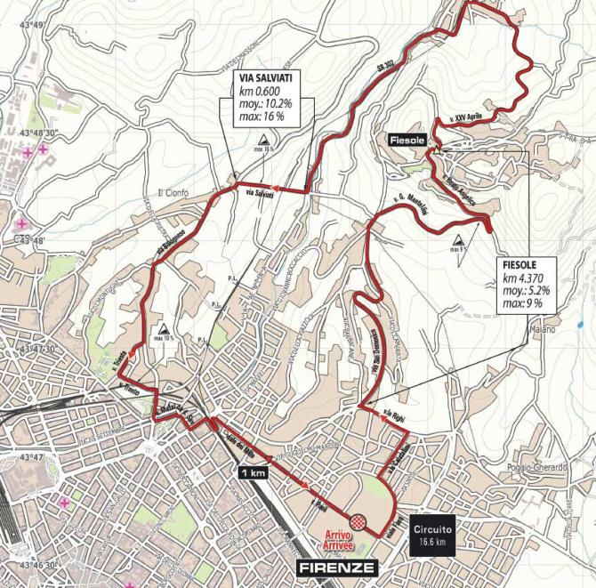 elite men road race circuit